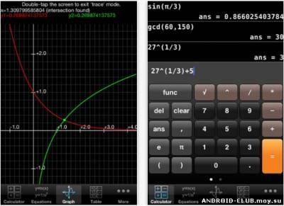 Algeo Graphing Calculator