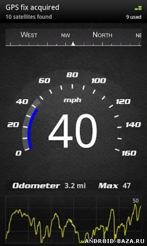 SpeedView Pro  — Спидометр андроид