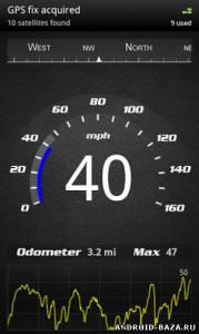 Навигаторы SpeedView Pro  — Спидометр
