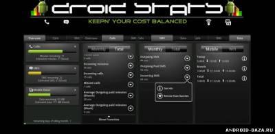 Полезные DroidStats Premium 3.5.3