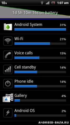 GSam Battery Monitor Pro на планшет